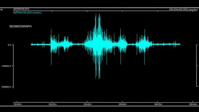 Mesure de l'activité sismique [© photlook - Fotolia]