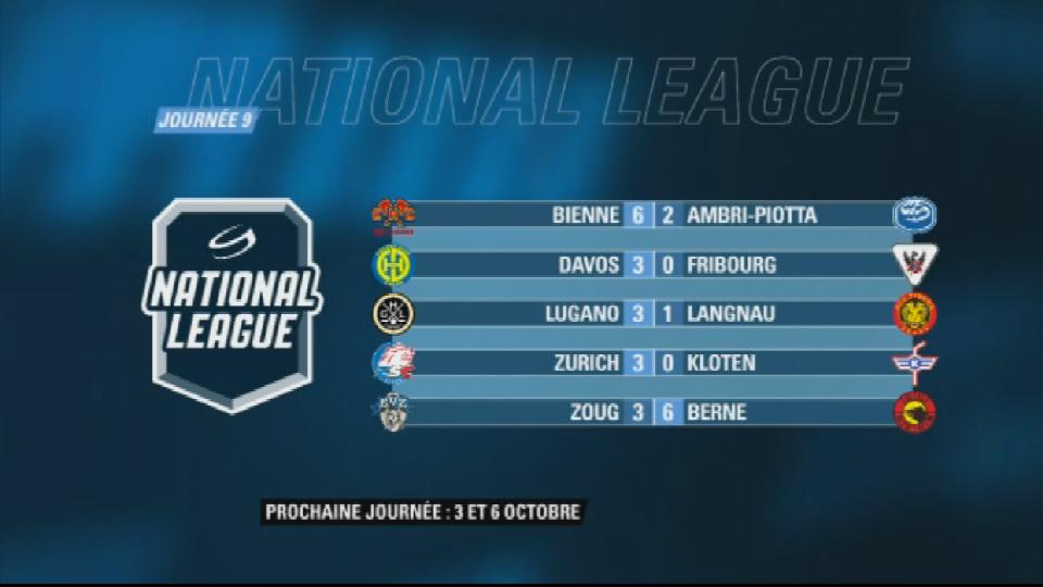 Les résultats de la 9e journée de National League. [RTS]