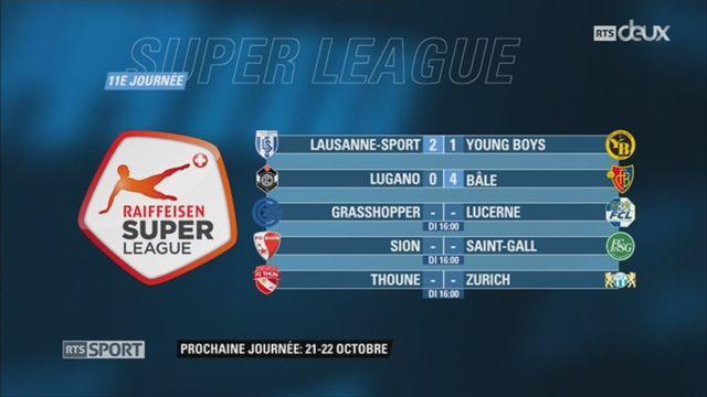 Football - Super League (11e j.): Lugano – Bâle (0-4) avec résultats et classement de Super League [RTS]