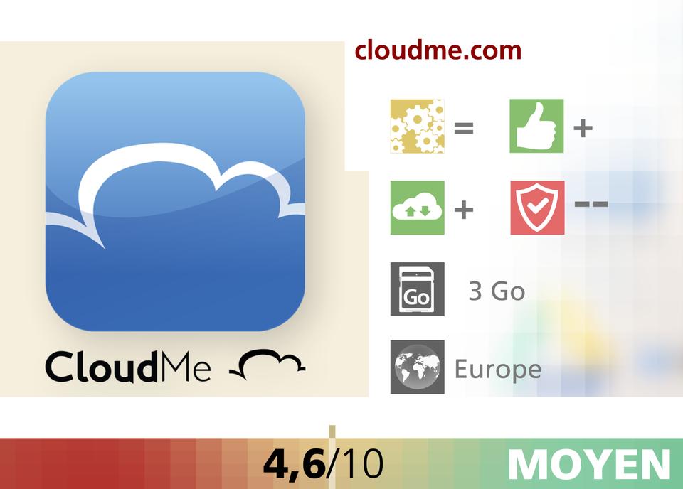 ABE WEB cloud 00001 [RTS]
