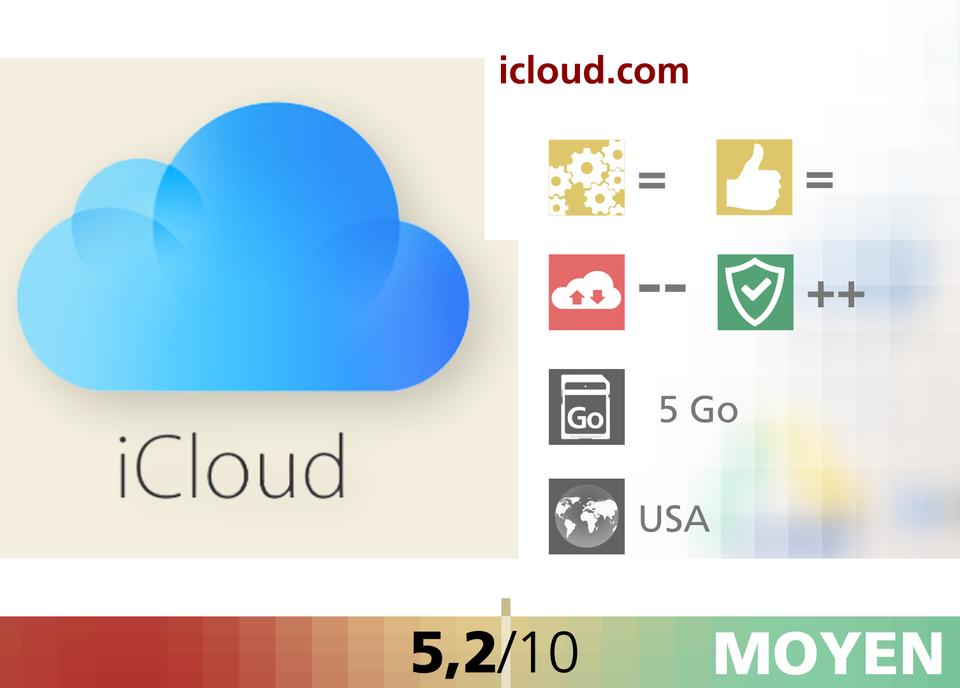 ABE WEB cloud 00003 [RTS]