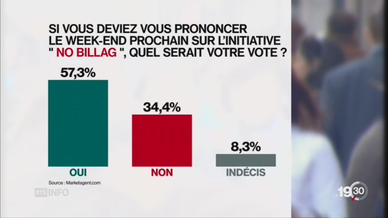 """""""No billag"""": un sondage favorable [RTS]"""