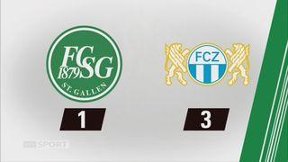 Saint-Gall - Zurich (1-3): tous les buts du week-end [RTS]