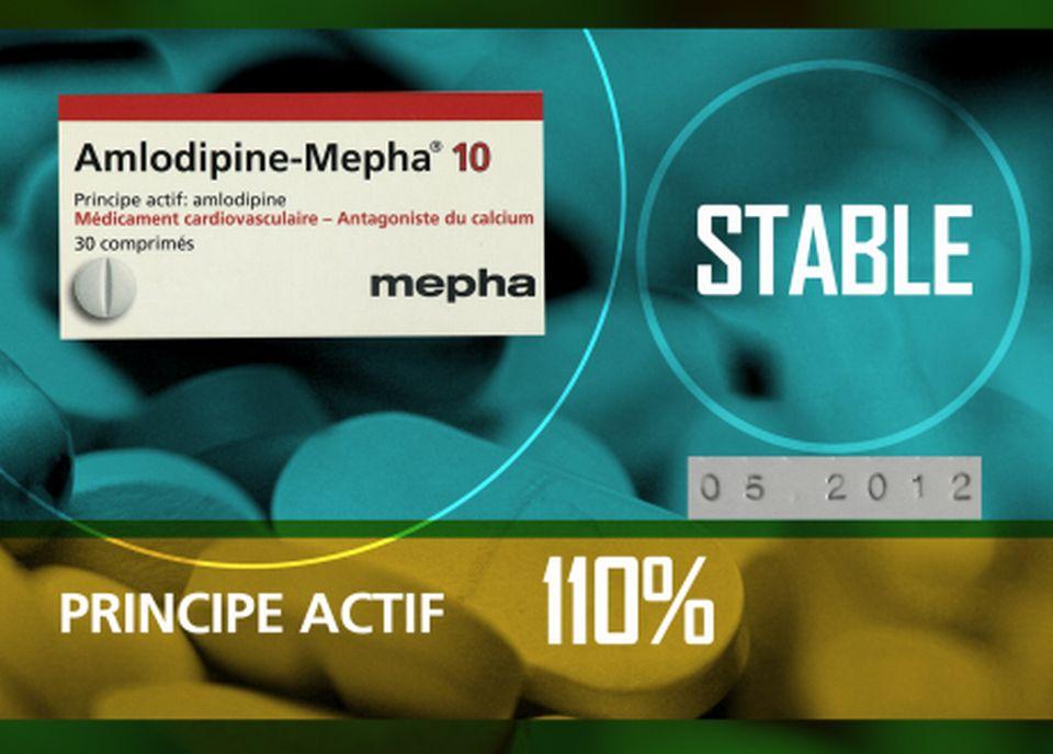 Amlodipine-Mepha [RTS]