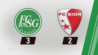 19e journée, St-Gall - Sion (3-2): tous les buts de la rencontre [RTS]