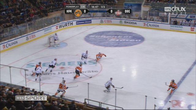 Groupe Torriani, HPK – Dinamo Riga (0-1): 6e Skvorcovs [RTS]