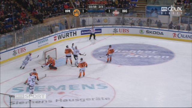 Groupe Torriani, HPK – Dinamo Riga (1-2): 37e Kristo [RTS]