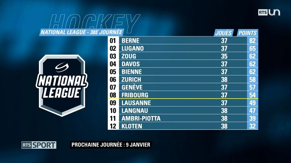 Le classement de National League à l'issue de la 38e journée. [RTS]