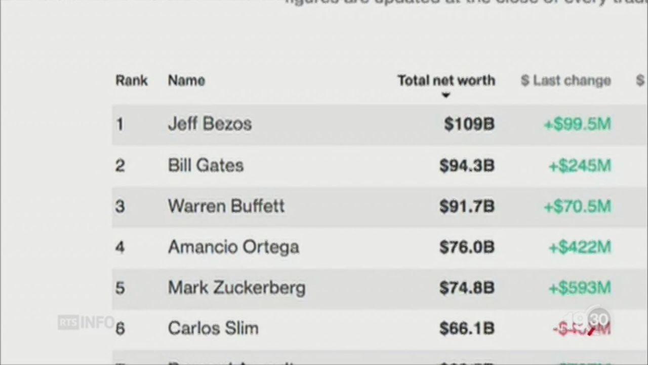 Richesse mondiale: le boom des milliardaires [RTS]