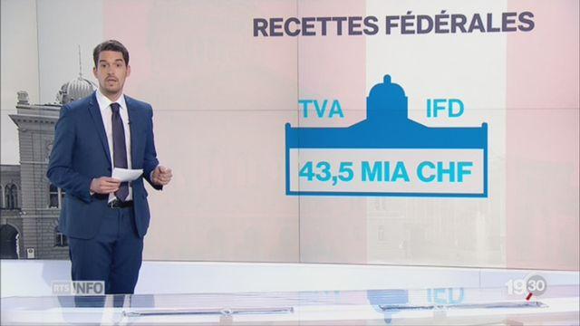 """Votation: Loïs Siggen Lopez explique les enjeux du """"régime financier 2021"""" [RTS]"""