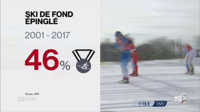 JO de Pyeongchang : skieurs de fond soupçonnés de dopage [RTS]
