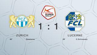 22e journée, FC Zurich - FC Lucerne (1-1) [RTS]