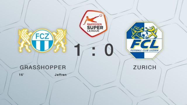 23e journée, Grasshopper - FC Zurich 1-0: tous les buts de la rencontre [RTS]