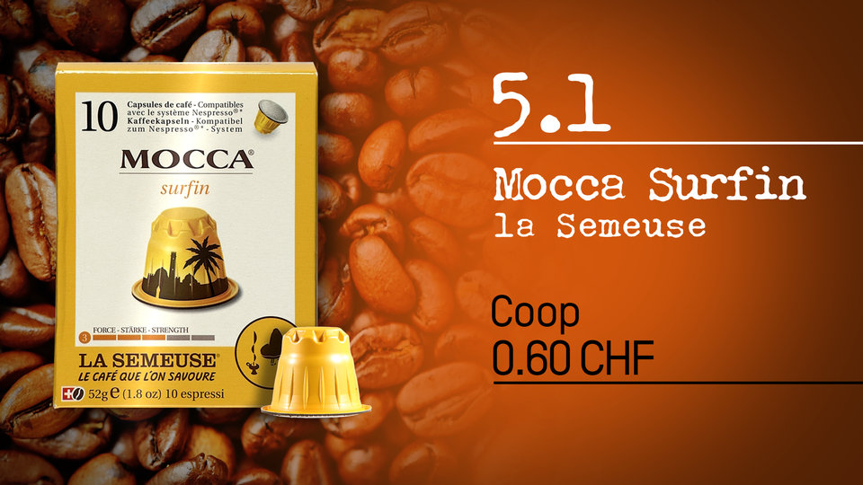 ABE test capsules 2 6 mocca surfin 2018 02 22 17.16.37 [RTS]