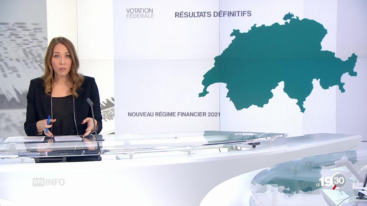 Nouveau régime financier: plus de 84% des Suisses acceptent [RTS]