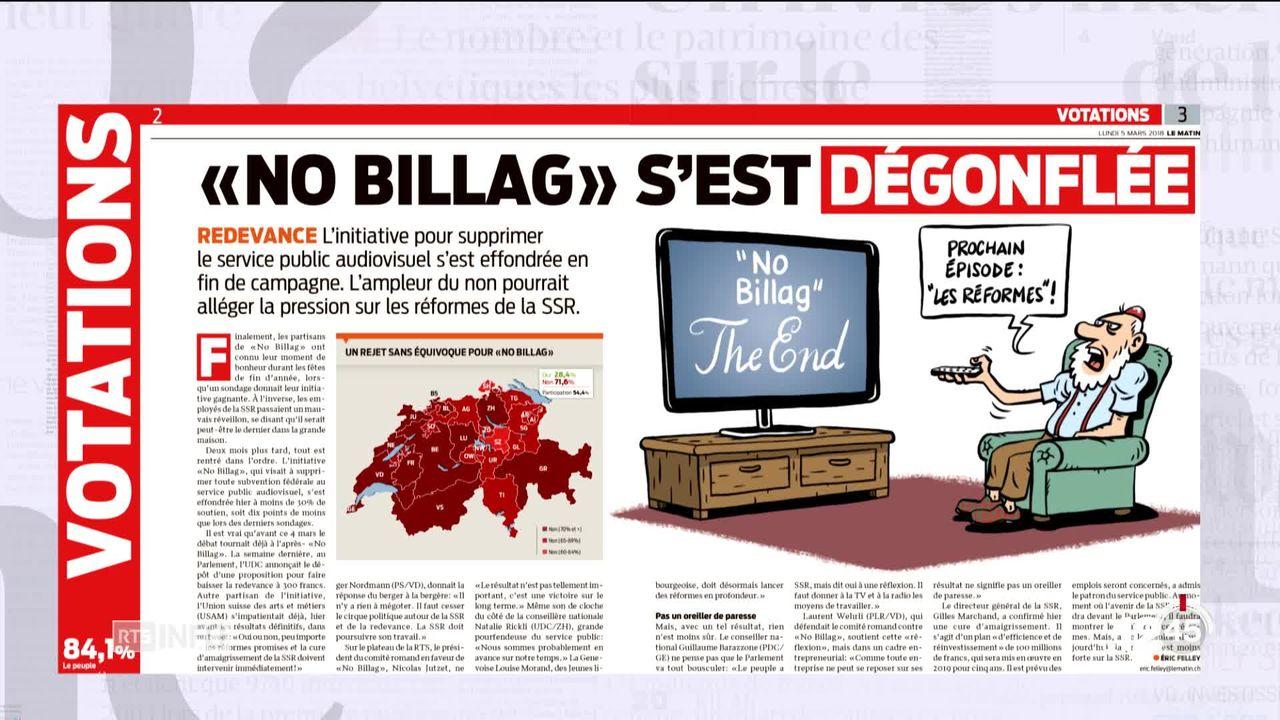"""Le refus de """"No Billag"""" à la une des quotidiens [RTS]"""