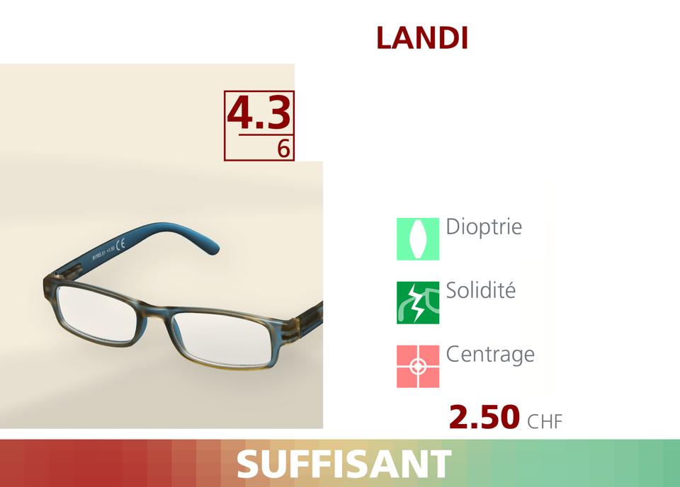 459964c8d4 A bon entendeur - Lunettes de lecture sous la loupe! - RTS.ch