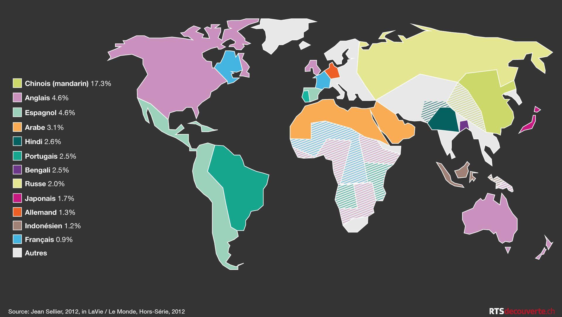 Notre infographie des langues les plus parlées dans le monde [RTS Découverte]