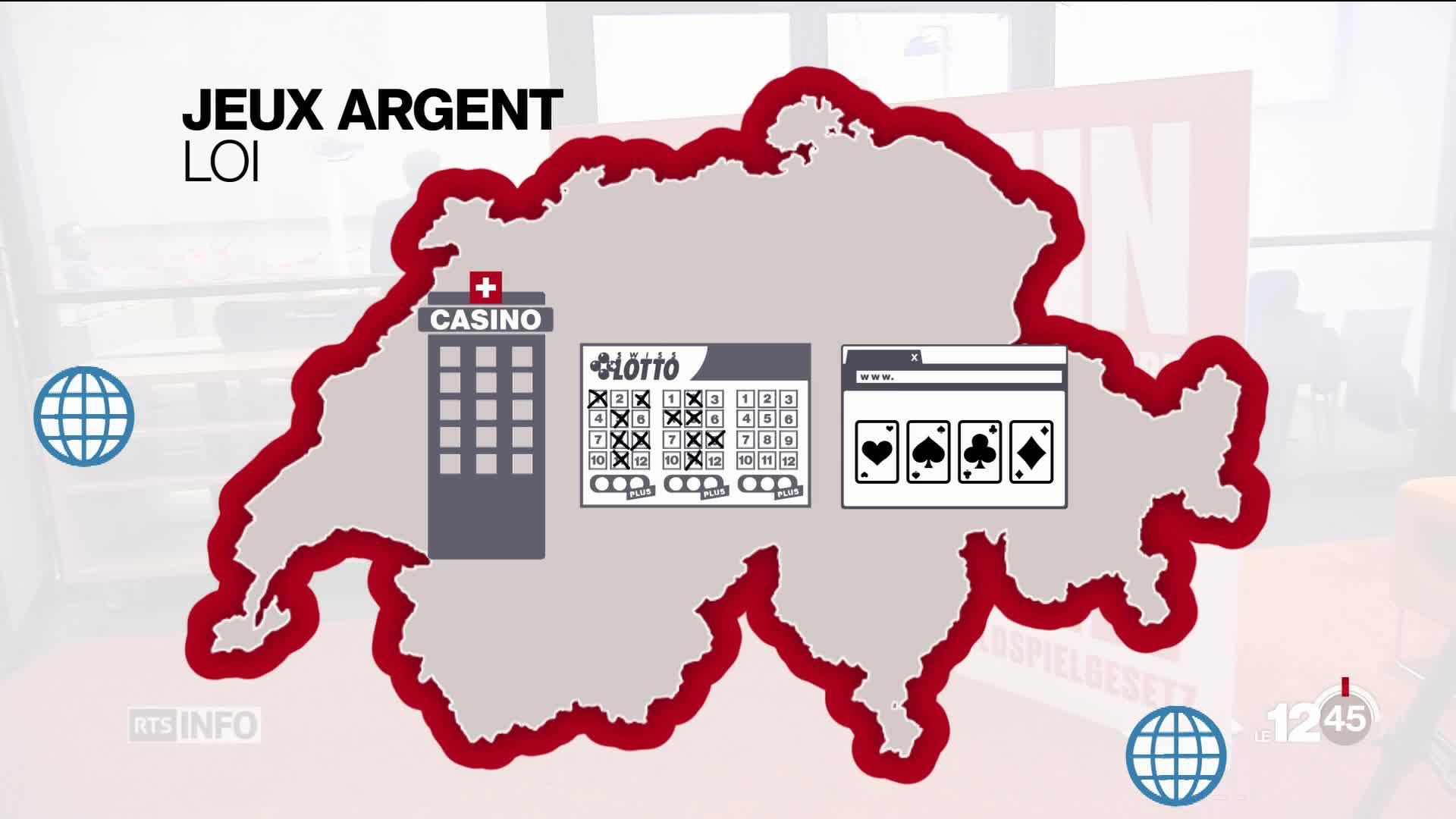 Loi Sur Les Jeux DArgent Suisse