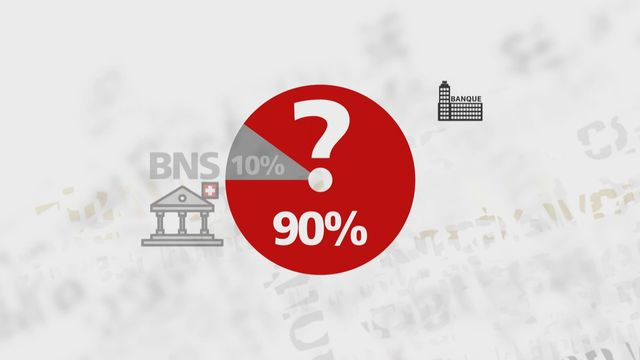 « L'initiative Monnaie Pleine propose de mettre la création d'argent dans les seules mains de la BNS » [RTS]