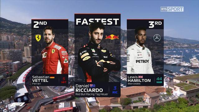 GP de Monaco (n°6): Ricciardo (AUS) prend la pole devant Vettel (GER) et Hamilton (GBP) [RTS]