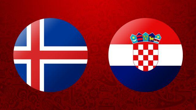 Islande   Croatie