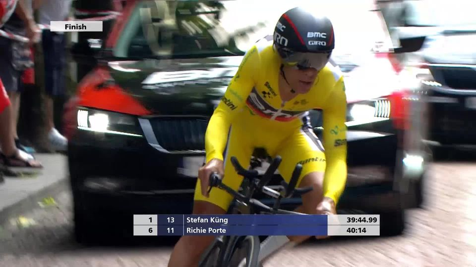 Tour de Suisse, 9e étape: Richie Porte (AUS) remporte le Tour de Suisse 2018 [RTS]