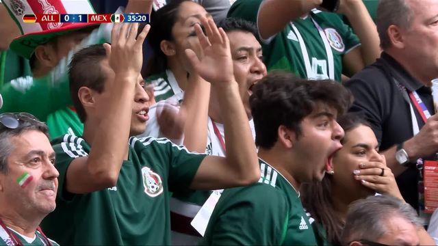 Gr.F, Allemagne – Mexique (0-1) : ouverture du score de Lozano [RTS]