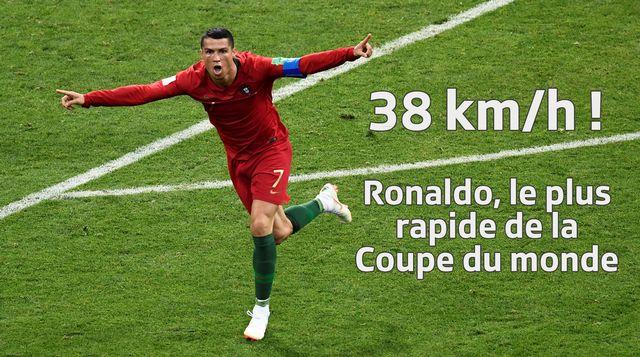 Cristiano Ronaldo est le joueur le plus rapide de ce début de Coupe du monde. [Jonathan NACKSTRAND - AFP]