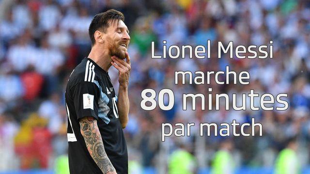L'Argentin Lionel Messi ne court que quelques minutes par match. [Mladen ANTONOV - AFP]