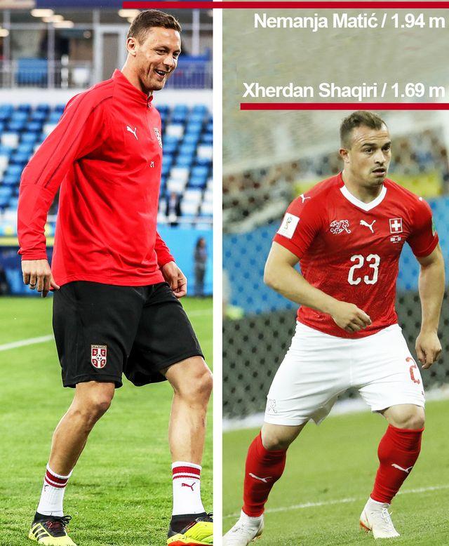 Matic - Shaqiri: une différence de taille [MARTIN DIVISEK et SHAWN THEW - Keystone]