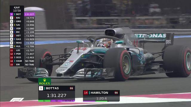 GP de France, Q3: Hamilton (GBR) remporte la pole position [RTS]