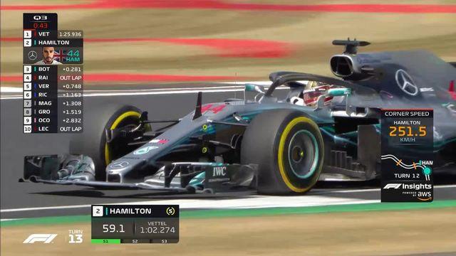 GP de Grande-Bretagne (n°10), Q3: 4e pole consécutive pour Lewis Hamilton (GBR) [RTS]