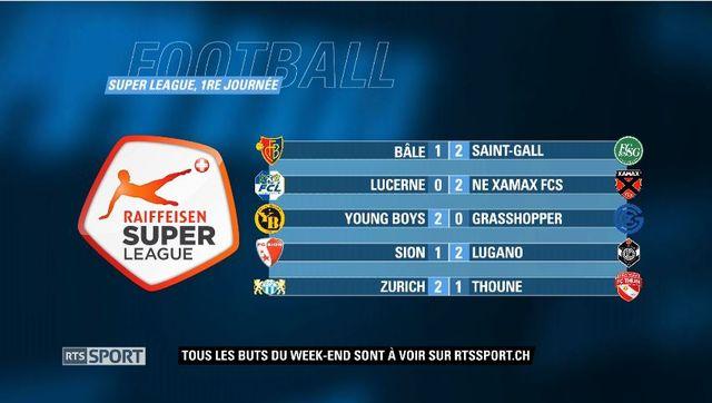 Les résultats de la 1re journée de Super League [RTS]