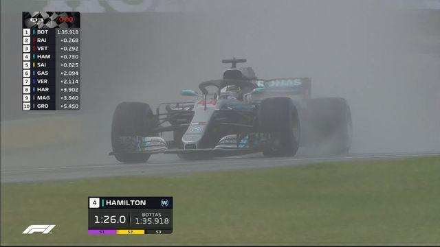 GP d'Hongrie (#12), Q3: la pôle pour Hamilton (GBR) devant Bottas (FIN) 2e et Raikkonen (FIN) 3e [RTS]