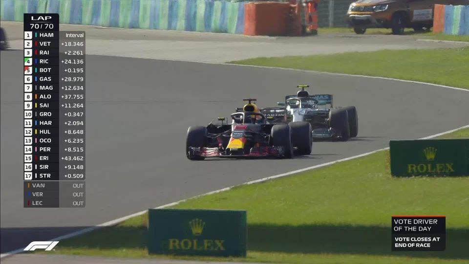 Formule 1: Grand Prix de Hongrie, la suite du duel Hamilton-Vettel [RTS]