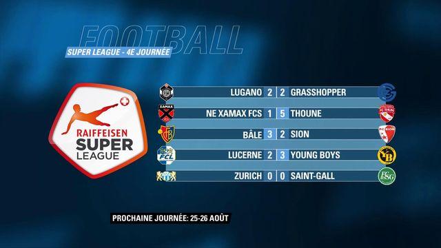 Les résultats de la 4e journée de Super League. [RTS]