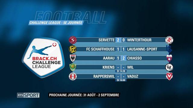 Football, Challenge League - 5e journée: les résultats [RTS]