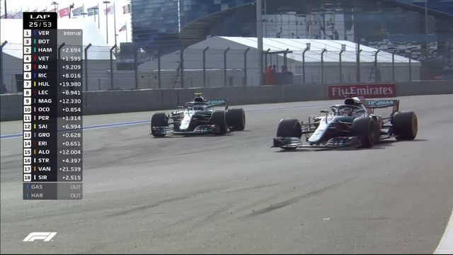 GP de Russie: Bottas laisse passer son coéquipier, Hamilton (GBR), au 25e tour [RTS]