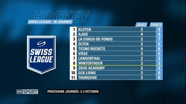 Hockey: le classement de Swiss League [RTS]