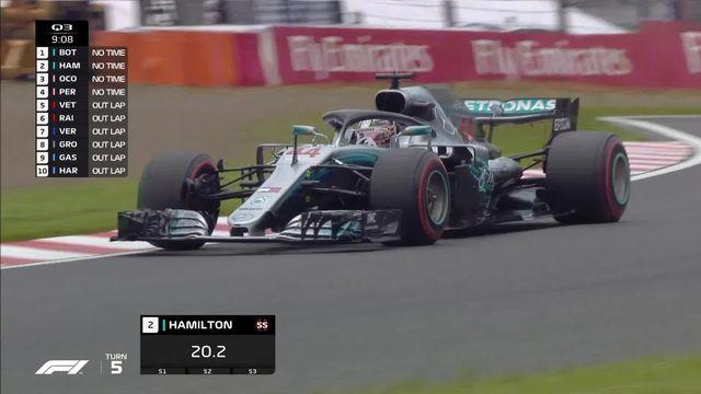 Qualifications: Lewis Hamilton (GBR) en pole position [RTS]