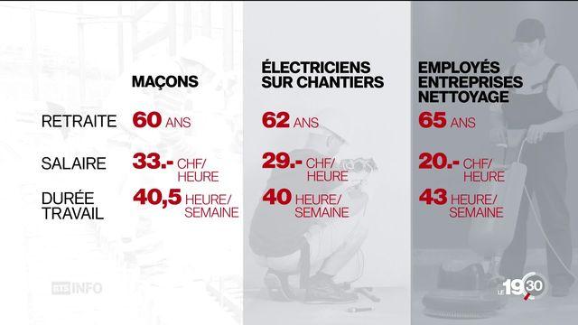La comparaison des conditions de travail dans différentes branches professionnelles, un exercice difficile. [RTS]