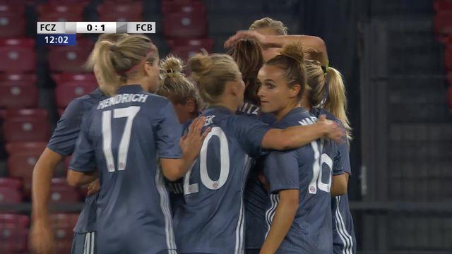 FC Zurich - FC Bayern Munich (0-2): tous les buts du match [RTS]