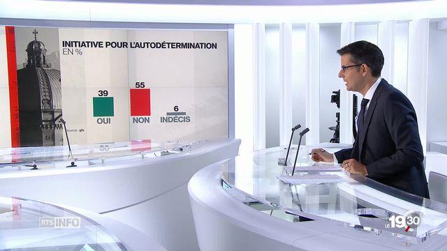 Autodétermination-Mauvais départ pour l'initiative selon un sondage; seule l'UDC est favorable et optimiste. [RTS]