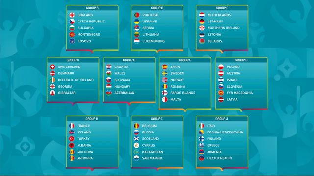 Calendrier Rencontre Euro 2020.Eliminatoires Euro 2020 Rts Ch Football