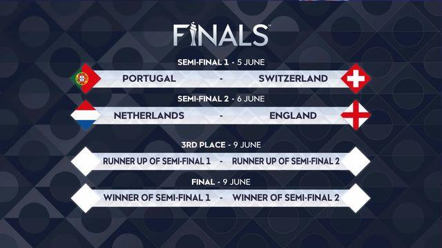 Final Four: la Suisse affrontera le Portugal en 1-2 finale et l'Angleterre jouera contre les Pays-Bas [RTS]