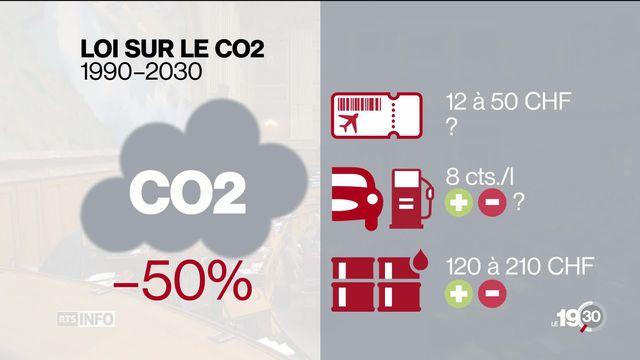 Quels instruments la Suisse met-elle en place pour réduire ses émissions de CO2 [RTS]