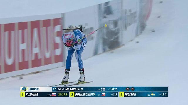Pokljuka (SLO), sprint dames: victoire de Makarainen (FIN) [RTS]
