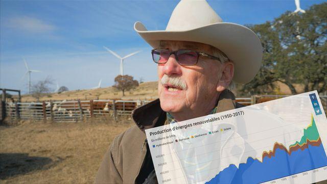 L'Etat américain du Texas compte désormais 12'000 turbines éoliennes. [RTS]