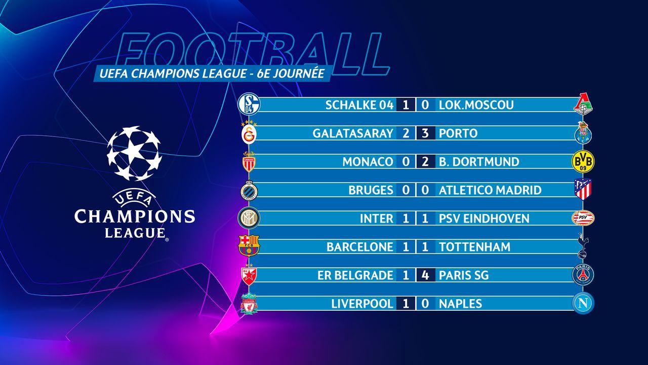 Tous les résumés et les buts de la 6e journée de la Ligue des champions du mardi soir. [RTS]